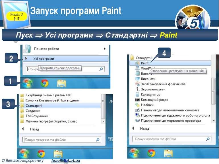 Розділ 3 § 15 Запуск програми Paint Пуск Усі програми Стандартні Paint 1 2 3 ...
