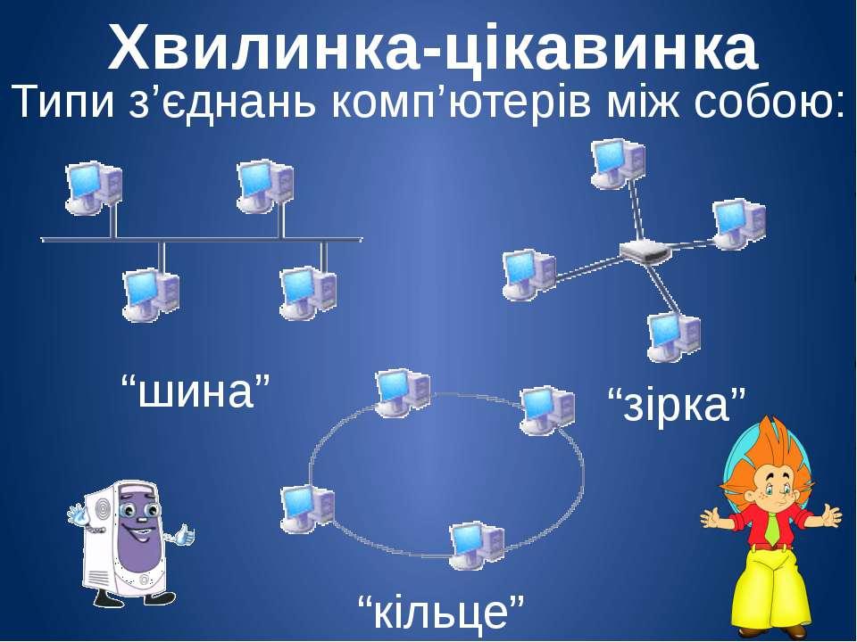 """Хвилинка-цікавинка Типи з'єднань комп'ютерів між собою: """"шина"""" """"зірка"""" """"кільце"""""""