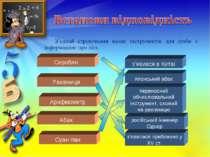 З'єднай стрілочками назви інструментів для лічби з інформацією про них. з'яви...