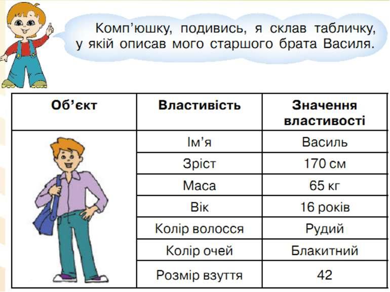 """властивості об""""єктів - презентація з інформатики"""