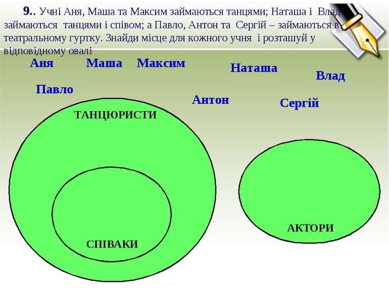 9.. Учні Аня, Маша та Максим займаються танцями; Наташа і Влад займаються тан...