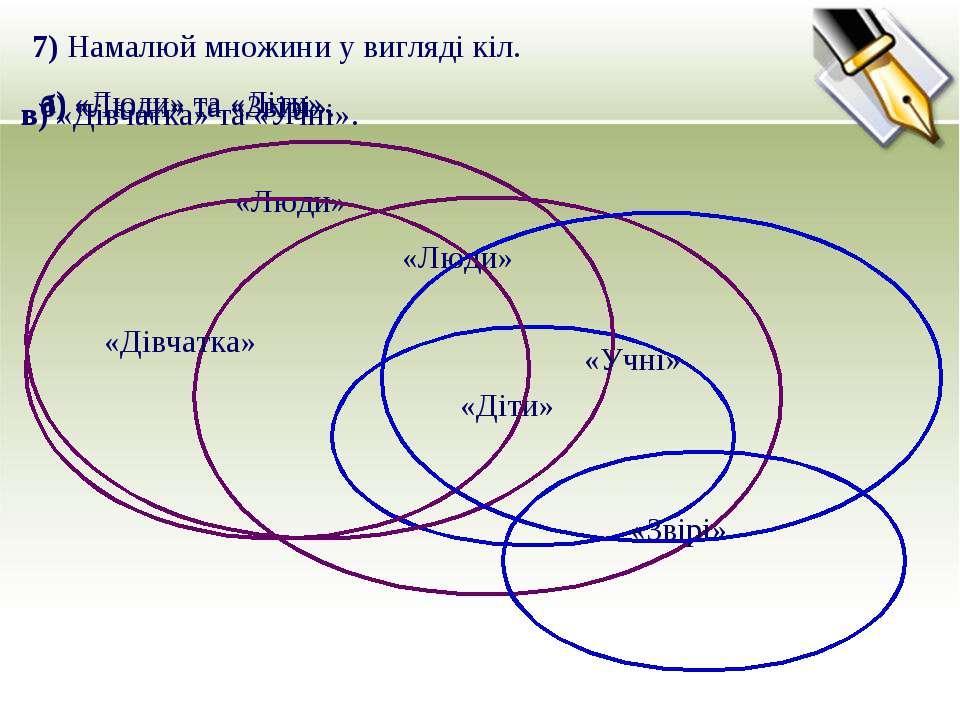 7) Намалюй множини у вигляді кіл. а) «Люди» та «Діти». «Люди» «Діти» б) «Люди...