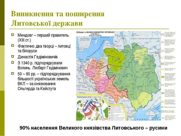 Виникнення та поширення Литовської держави Мендовг – перший правитель (ХІІІ с...