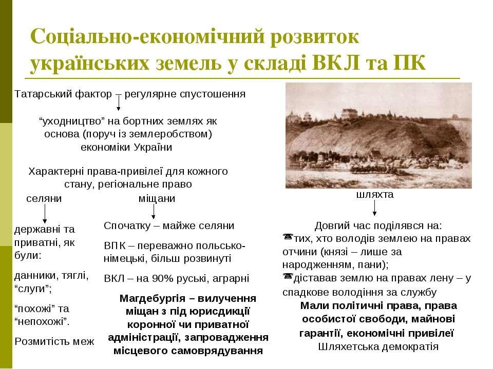 Соціально-економічний розвиток українських земель у складі ВКЛ та ПК Татарськ...