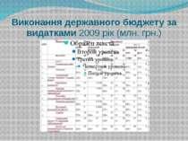 Виконання державного бюджету за видатками 2009 рік (млн. грн.)
