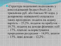Структура податкових надходжень у консолідований бюджет Росії (2,6 трильйони ...