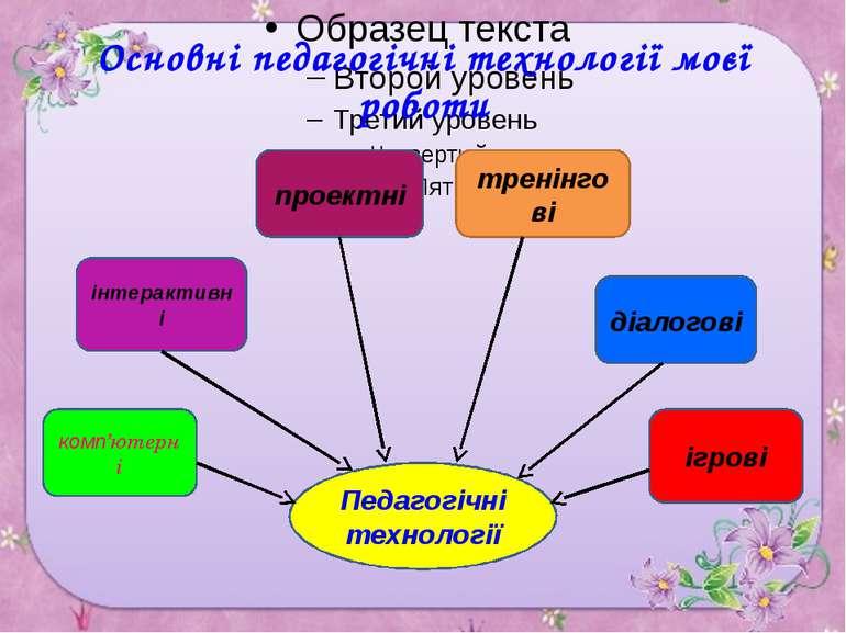 Основні педагогічні технології моєї роботи Педагогічні технології комп'ютерні...