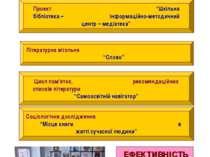 """Заходи по реалізації проблемної теми: Літературна вітальня """"Слово"""" Проект """"Шк..."""