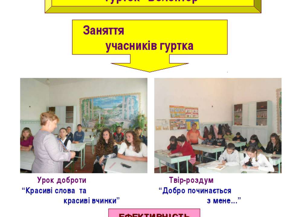 """При бібліотеці працює гурток """"Волонтер"""" Заняття учасників гуртка ЕФЕКТИВНІСТЬ..."""
