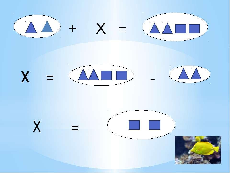 + = X - х = Х =