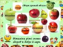 «Збери урожай яблук» Вітаміни різні споживай, здоров'я добре й гарне май. доб...