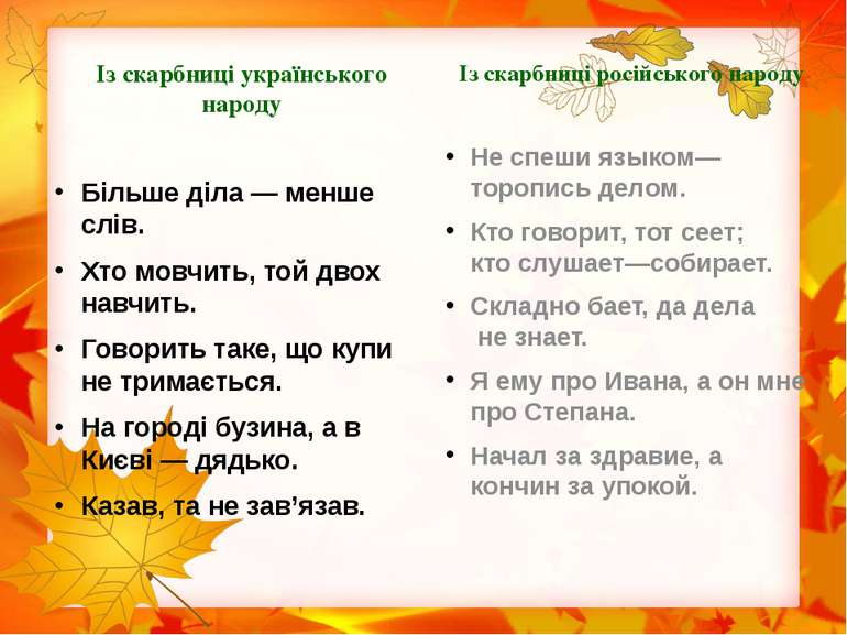 Із скарбниці українського народу Більше діла — менше слів. Хто мовчить, той д...