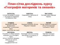 План-сітка досліджень курсу «Географія материків та океанів» ВЕРЕСЕНЬ Сучасні...