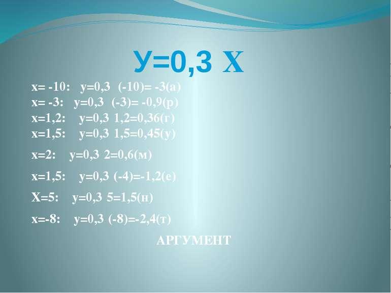 У=0,3·Х х= -10: у=0,3· (-10)= -3(а) х= -3: у=0,3· (-3)= -0,9(р) х=1,2: у=0,3·...