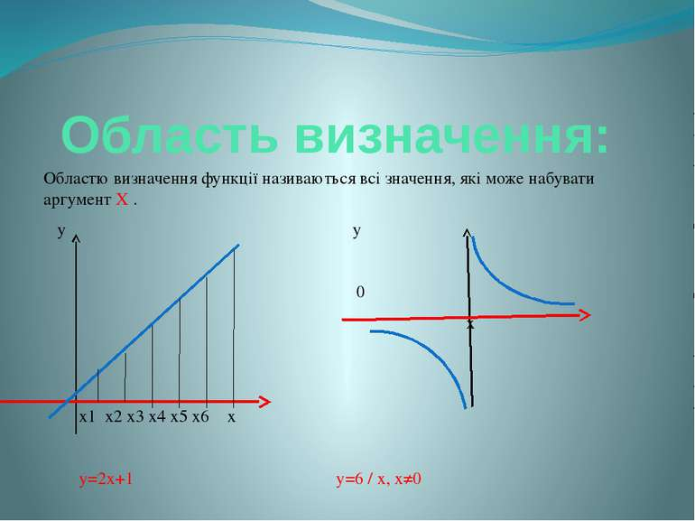 Область визначення: Областю визначення функції називаються всі значення, які ...