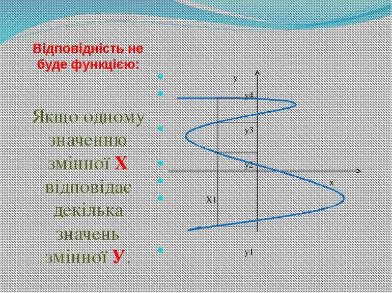 Відповідність не буде функцією: Якщо одному значенню змінної Х відповідає дек...