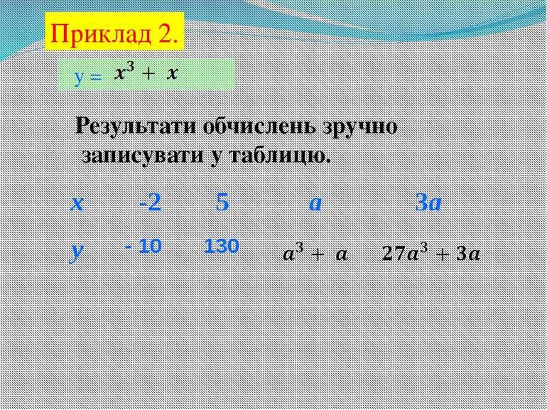 у = Приклад 2. Результати обчислень зручно записувати у таблицю. x -2 5 а 3а ...
