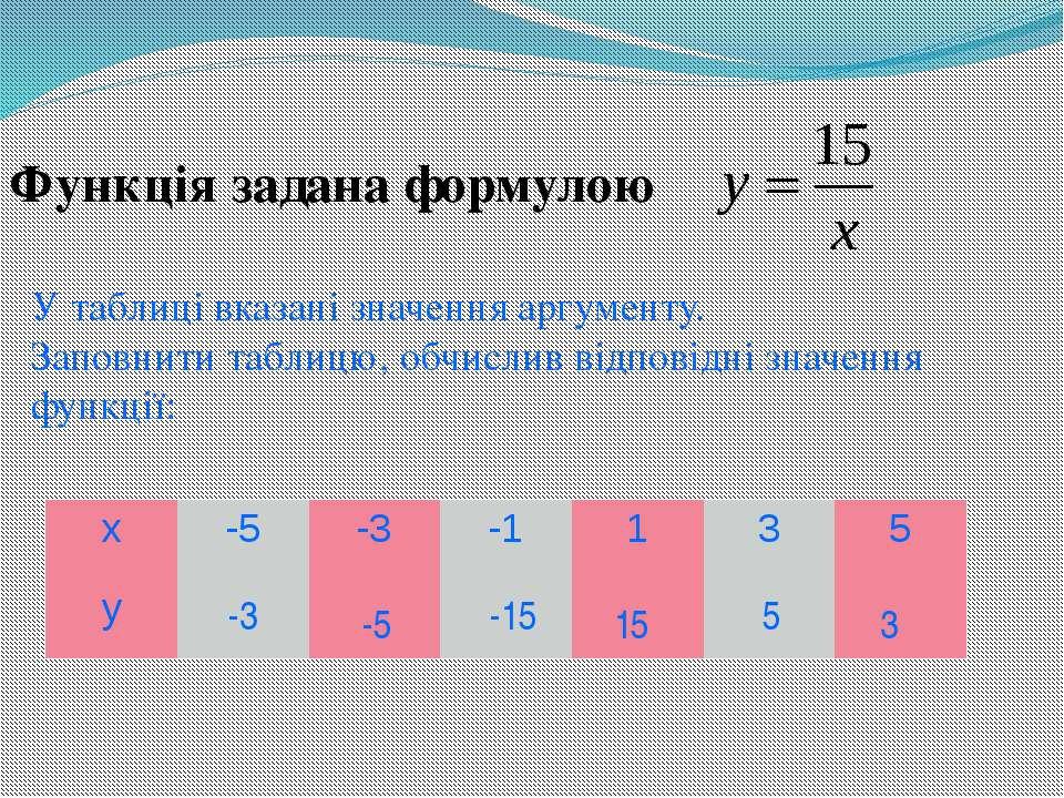 Функція задана формулою -3 -5 -15 15 5 3 У таблиці вказані значення аргументу...