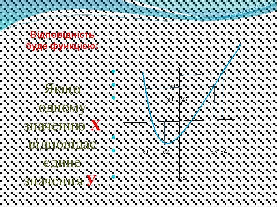 Відповідність буде функцією: Якщо одному значенню Х відповідає єдине значення...