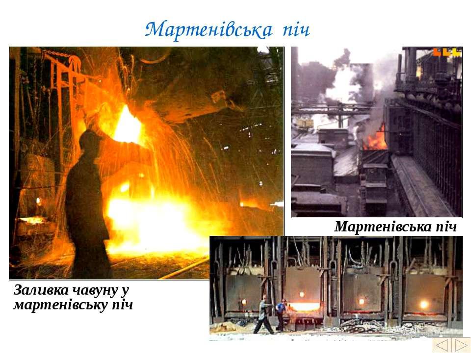 Мартенівська піч Сталевар біля мартенівської печі Шлаки – відходи виробництва