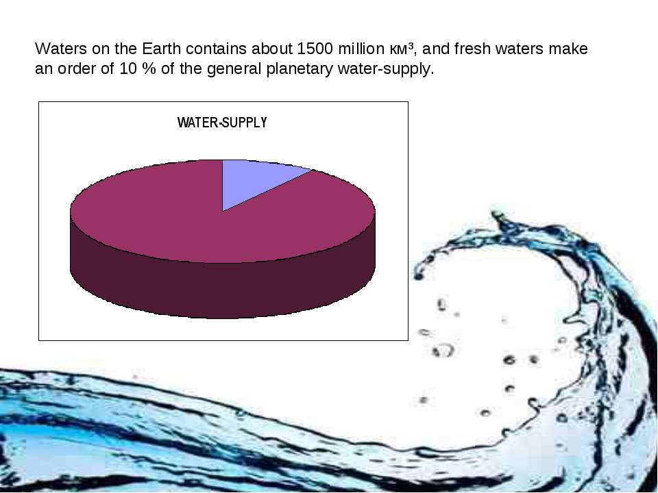 Waters on the Earth contains about 1500 million км³, and fresh waters make an...