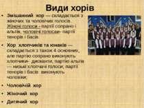 Види хорів Змішанний хор — складається з жіночих та чоловічих голосів. Жіночі...