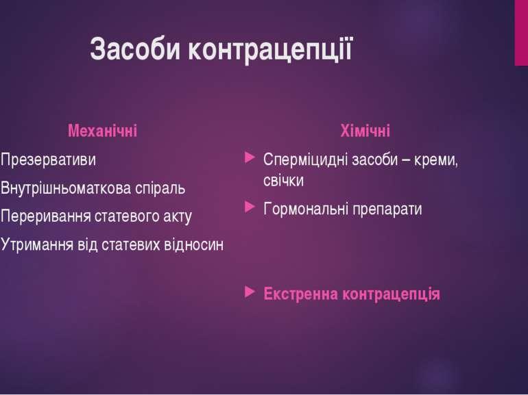 Засоби контрацепції Механічні Презервативи Внутрішньоматкова спіраль Перерива...