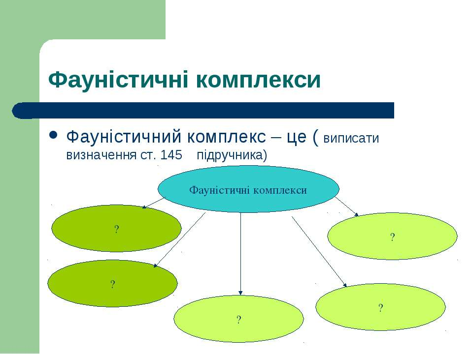Фауністичні комплекси Фауністичний комплекс – це ( виписати визначення ст. 14...