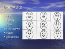 Види міміки гнів радість страх страждання подив презирство