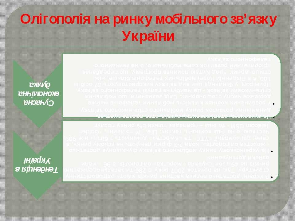 Олігополія на ринку мобільного зв'язку України