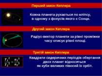 Квадрати сидеричних періодів обертання двох планет відносяться як куби велики...