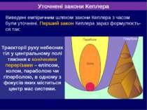 Уточнені закони Кеплера Виведені емпіричним шляхом закони Кеплера з часом бул...