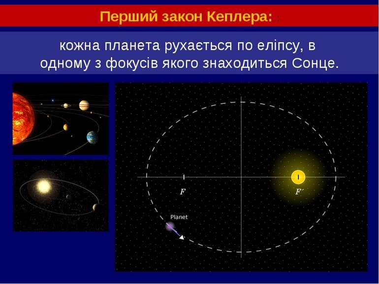 кожна планета рухається по еліпсу, в одному з фокусів якого знаходиться Сонце...