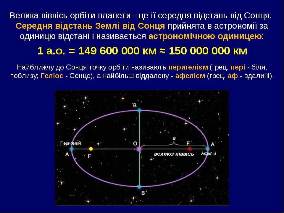 Велика піввісь орбіти планети - це її середня відстань від Сонця. Середня від...