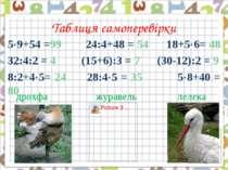 Таблиця самоперевірки 5 9+54 =99 24:4+48 = 54 18+5 6= 48 32:4:2 = 4 (15+6):3 ...