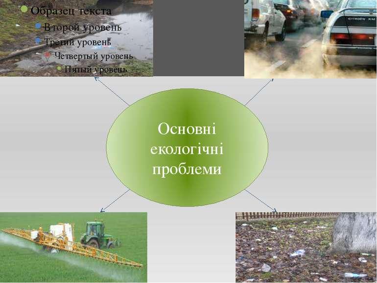 Основні екологічні проблеми