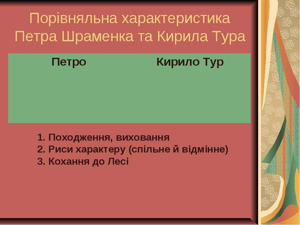 Порівняльна характеристика Петра Шраменка та Кирила Тура Походження, вихованн...