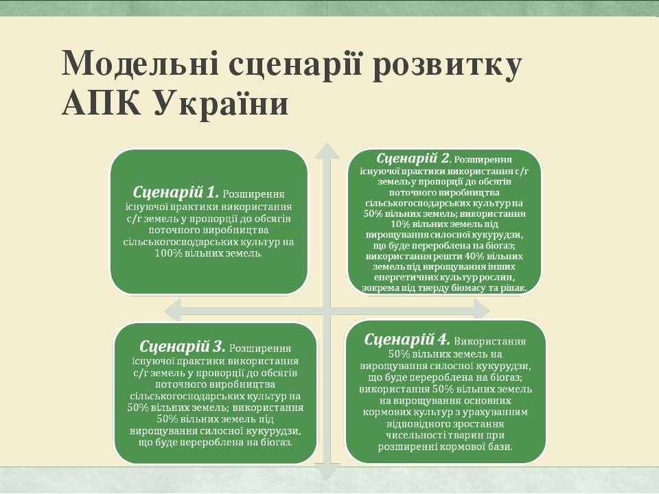 Модельні сценарії розвитку АПК України