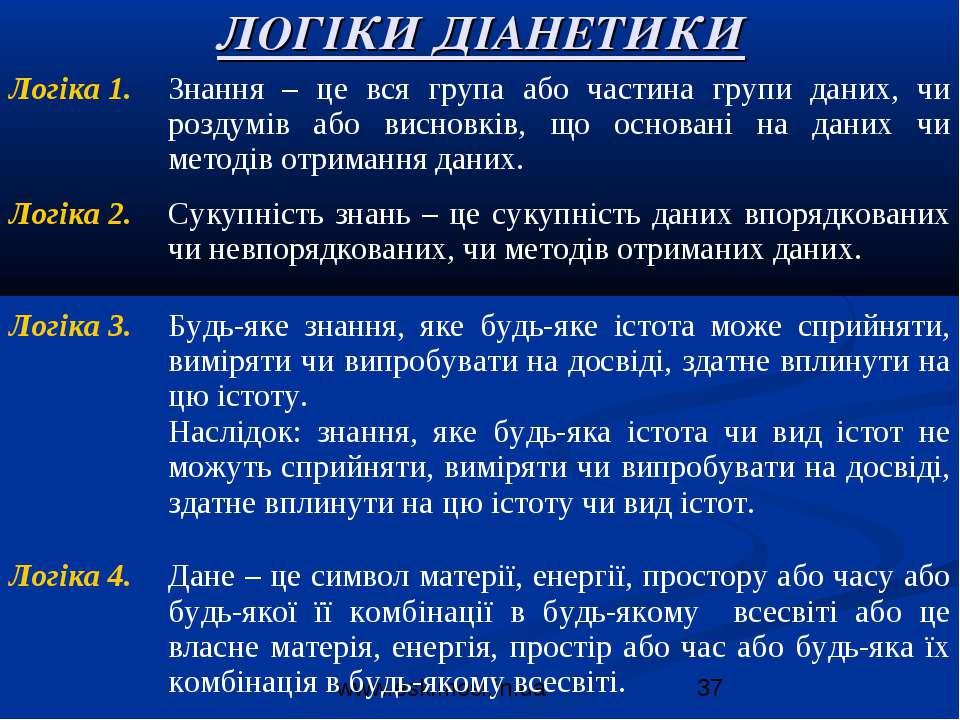 ЛОГІКИ ДІАНЕТИКИ www.eskimosi.in.ua