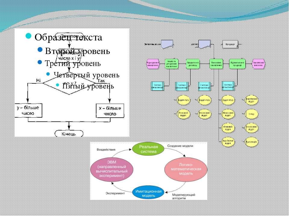 Структурна схема комп'ютерної моделі
