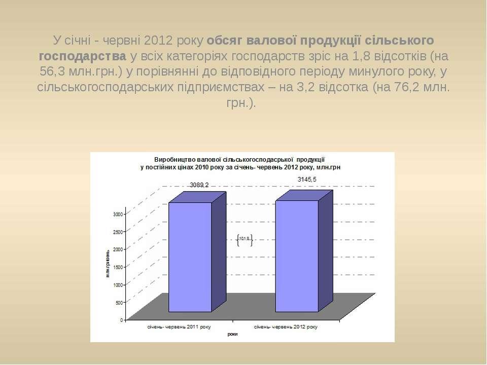 У січні - червні 2012 року обсяг валової продукції сільського господарства у ...