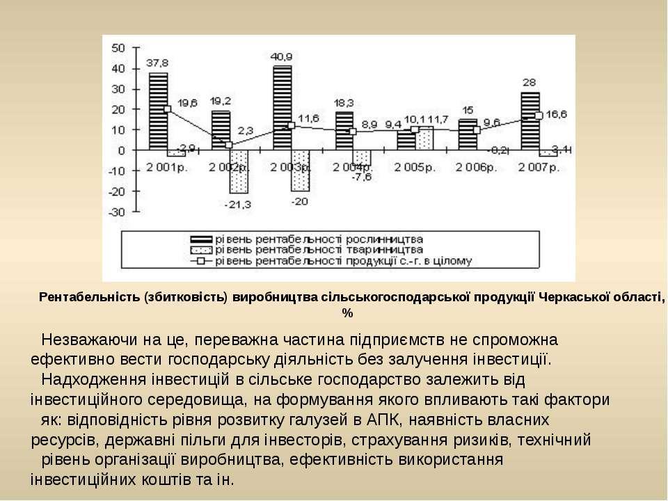 Рентабельність (збитковість) виробництва сільськогосподарської продукції Черк...