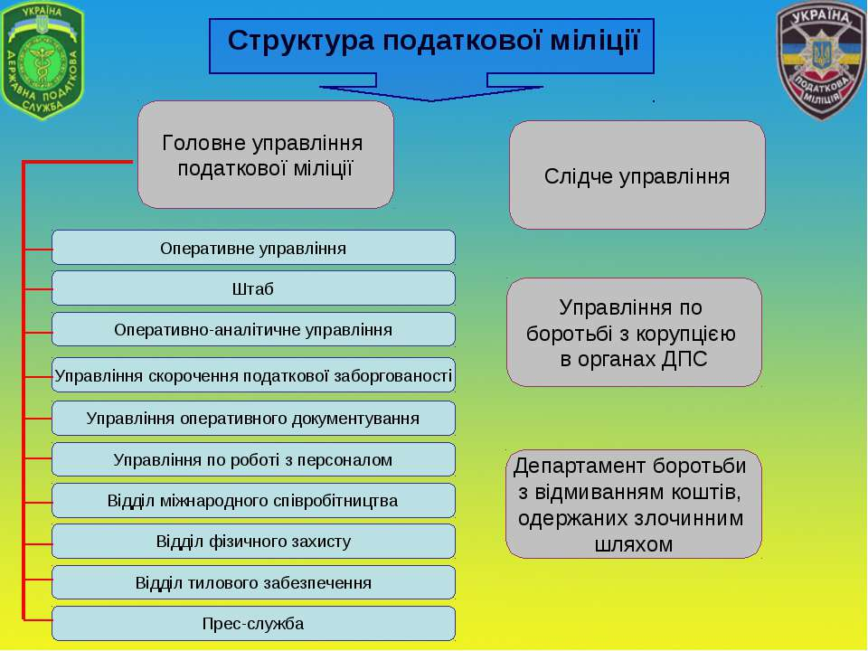 Структура податкової міліції Головне управління податкової міліції Оперативне...