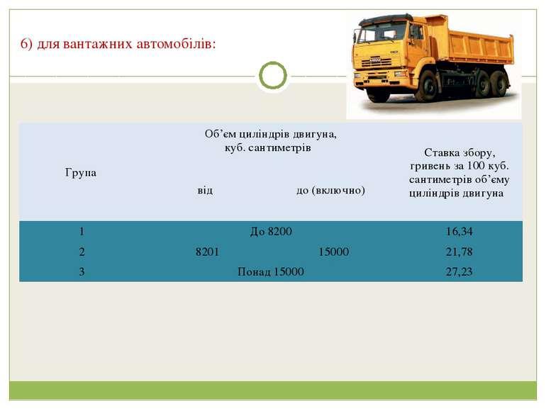 6) для вантажних автомобiлiв: Група Об'єм циліндрів двигуна, куб. сантиметрі...