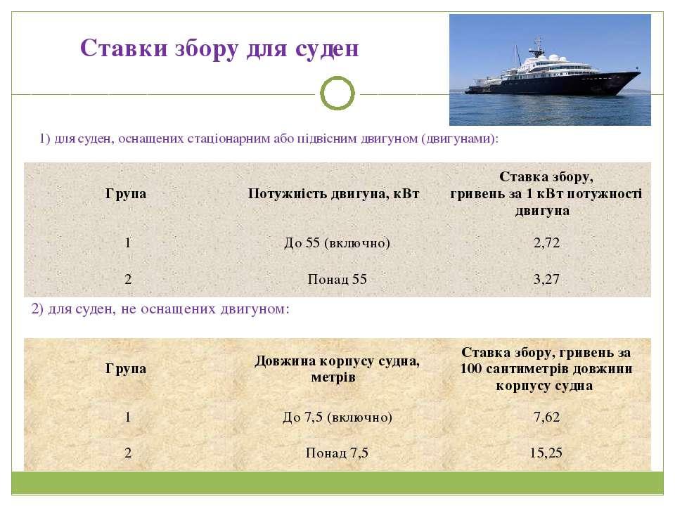 1) для суден, оснащених стацiонарним або пiдвiсним двигуном (двигунами): 2) д...