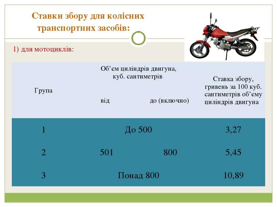 1) для мотоциклiв:  Ставки збору для колісних транспортних засобів: Група Об...