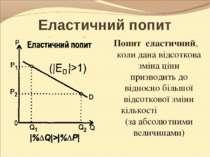 Еластичний попит Попит еластичний, коли дана відсоткова зміна ціни призводить...