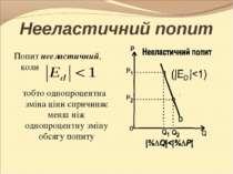 Нееластичний попит Попит нееластичний, коли тобто однопроцентна зміна ціни сп...