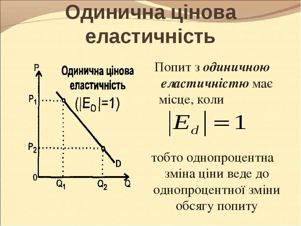 Одинична цінова еластичність Попит з одиничною еластичністю має місце, коли т...