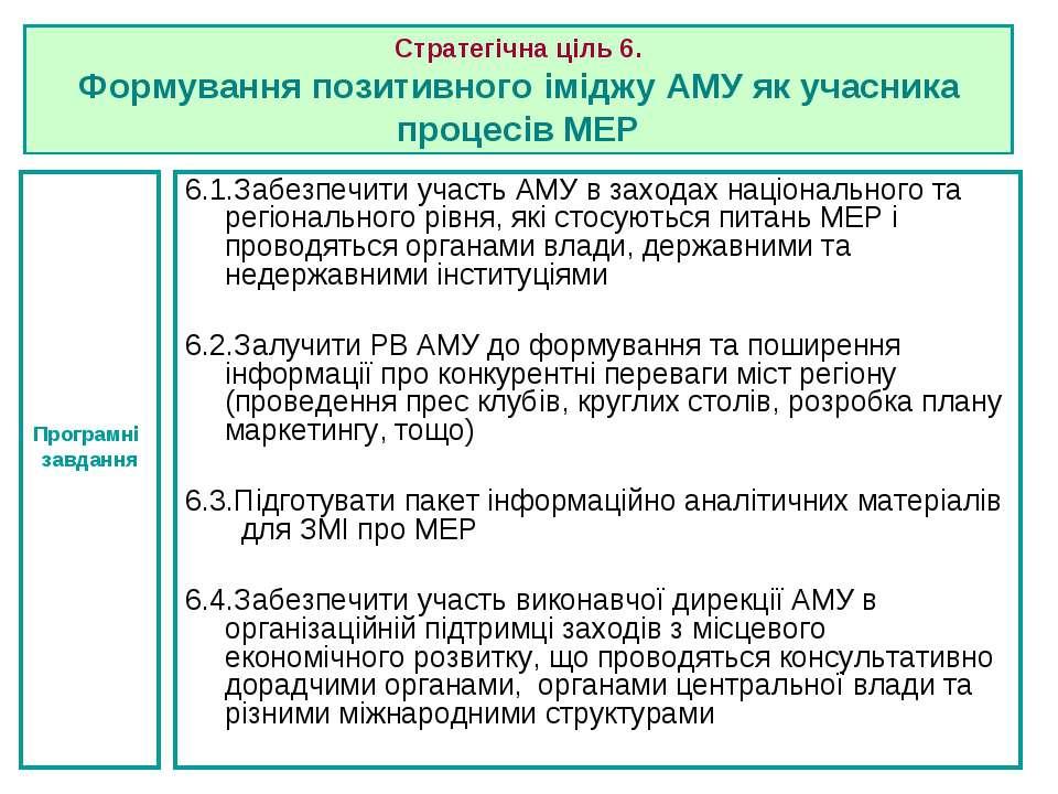 6.1.Забезпечити участь АМУ в заходах національного та регіонального рівня, як...